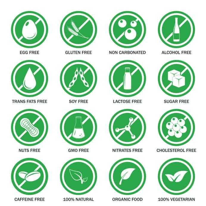 Tabela ilustrativa com tipos de alergias